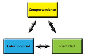 diagrama_maribel