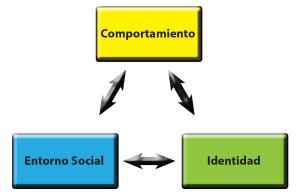 diagrama_maribel