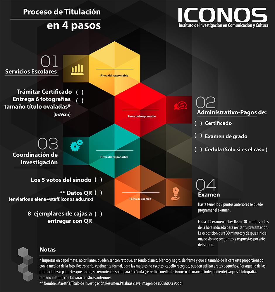 Entretejidos video infograf a 3d una nueva forma de for Infografia 3d