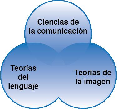 Imagen 6: perspectiva Interdisciplinaria de la maestría en Comunicación y Lenguajes Visuales, que se estudia en ICONOS, Instituto de Investigación en Comunicación y Cultura en la Ciudad de México.