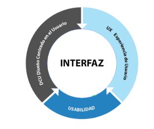 interfaz2