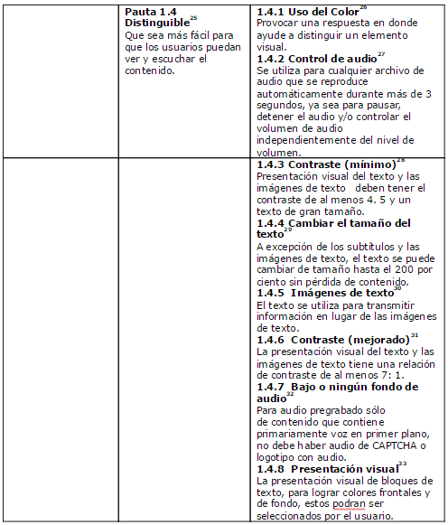 principios-pautas4