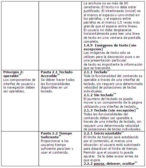 principios-pautas5