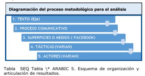 tabla5