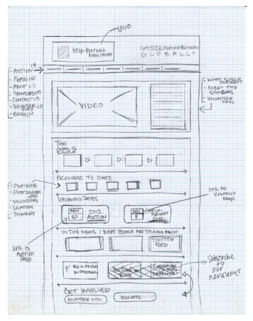 Imagen 2. Ejemplo de wireframe. <URL>