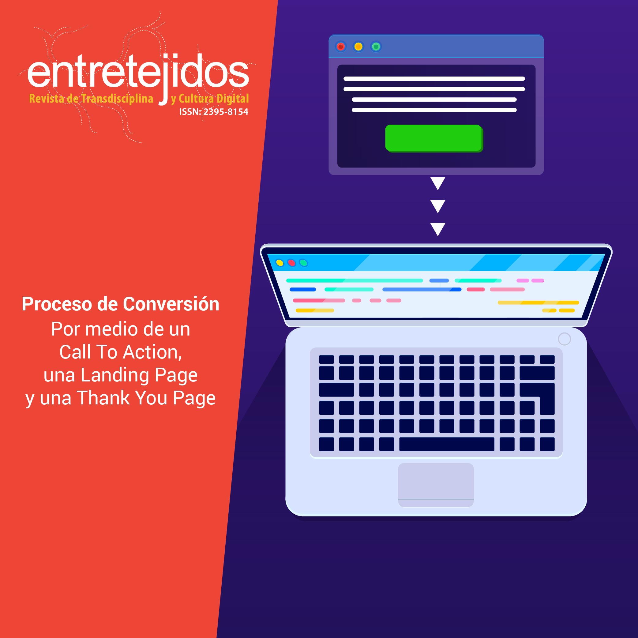 Proceso de conversión por medio de un call to action, una landing page y una thank you page